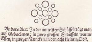 Voorbeeld van het dekken van een ronde tafel uit het Leipziger Kochbuch