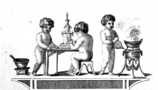 Detail van het frontispice van Cookery and confectionary van John Conrade Cooke (1824)