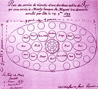 Plan voor de tafelschikking van de eerste gang van een maaltijd voor 18 personen